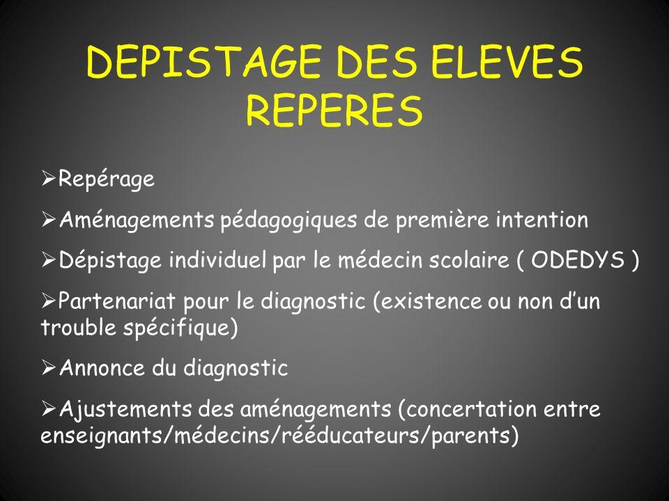 DEPISTAGE DES ELEVES REPERES Repérage Aménagements pédagogiques de première intention Dépistage individuel par le médecin scolaire ( ODEDYS ) Partenar
