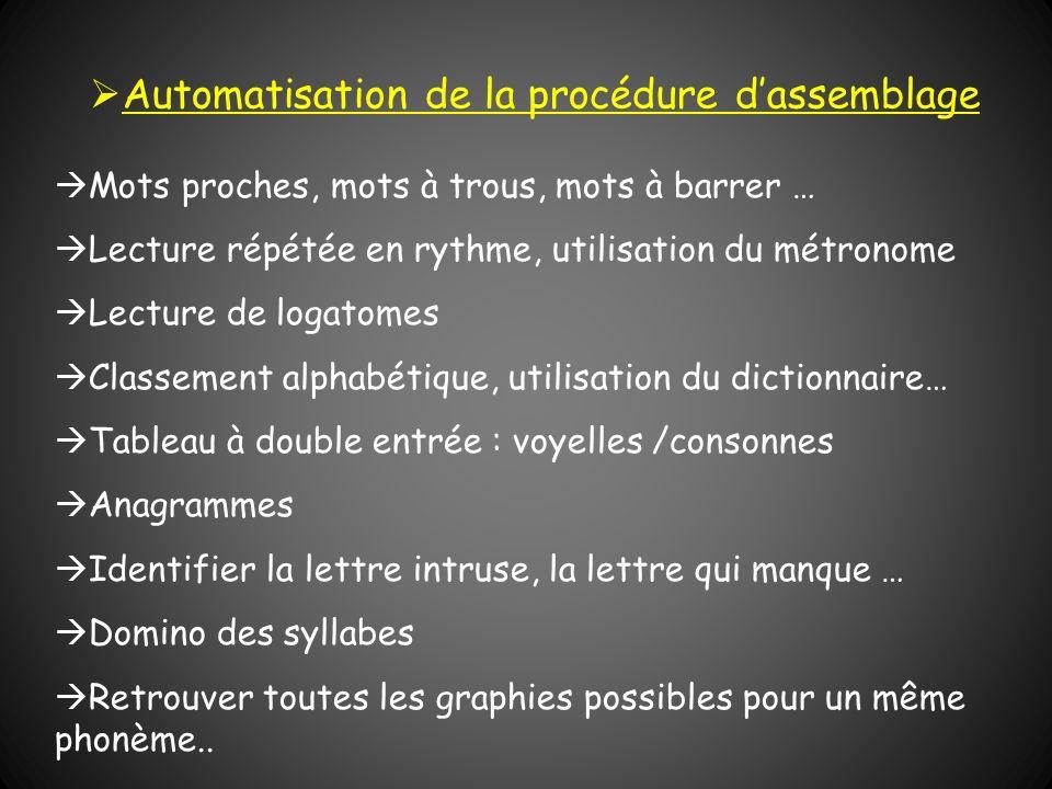 Automatisation de la procédure dassemblage Mots proches, mots à trous, mots à barrer … Lecture répétée en rythme, utilisation du métronome Lecture de