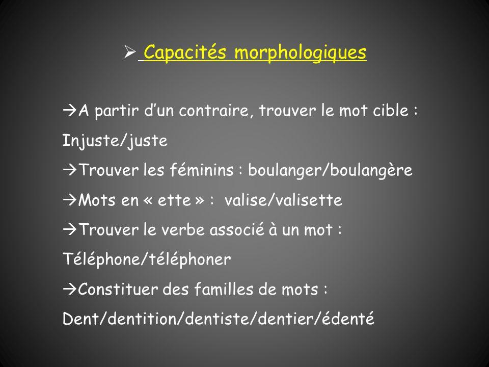 Capacités morphologiques A partir dun contraire, trouver le mot cible : Injuste/juste Trouver les féminins : boulanger/boulangère Mots en « ette » : v