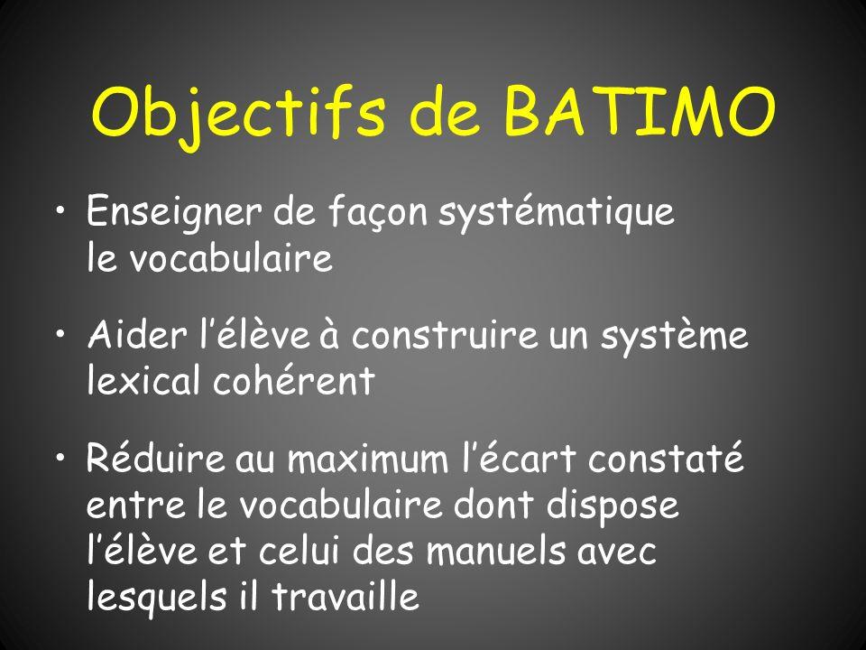 Objectifs de BATIMO Enseigner de façon systématique le vocabulaire Aider lélève à construire un système lexical cohérent Réduire au maximum lécart con
