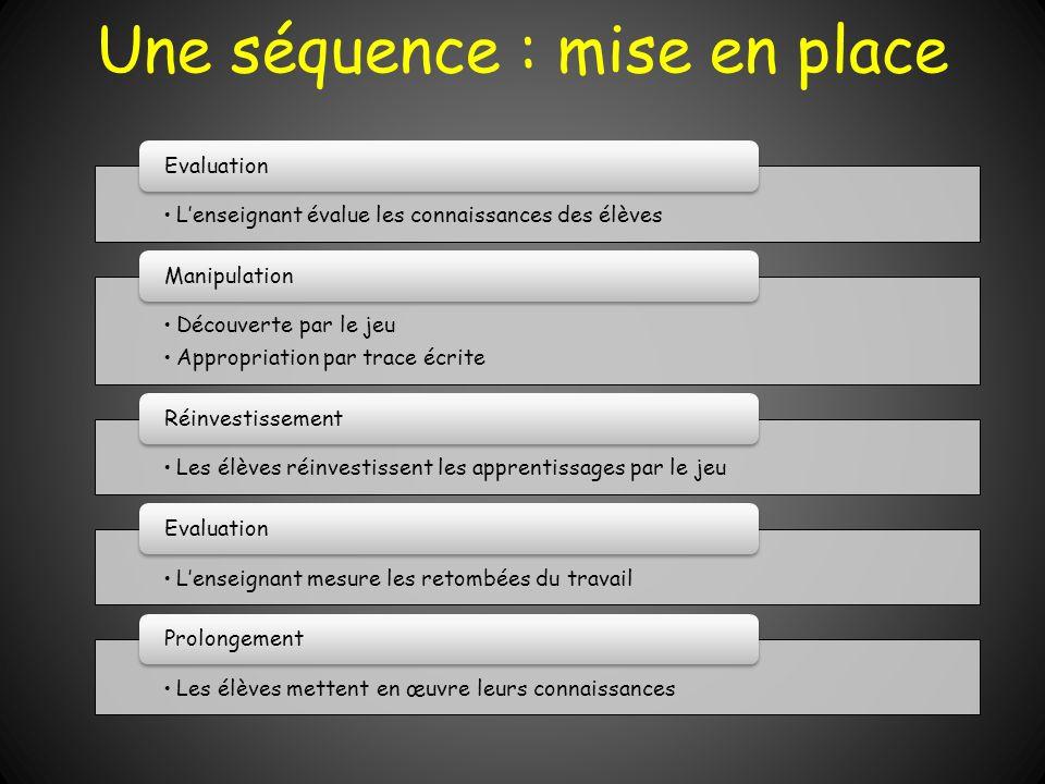 Une séquence : mise en place Lenseignant évalue les connaissances des élèves Evaluation Découverte par le jeu Appropriation par trace écrite Manipulat