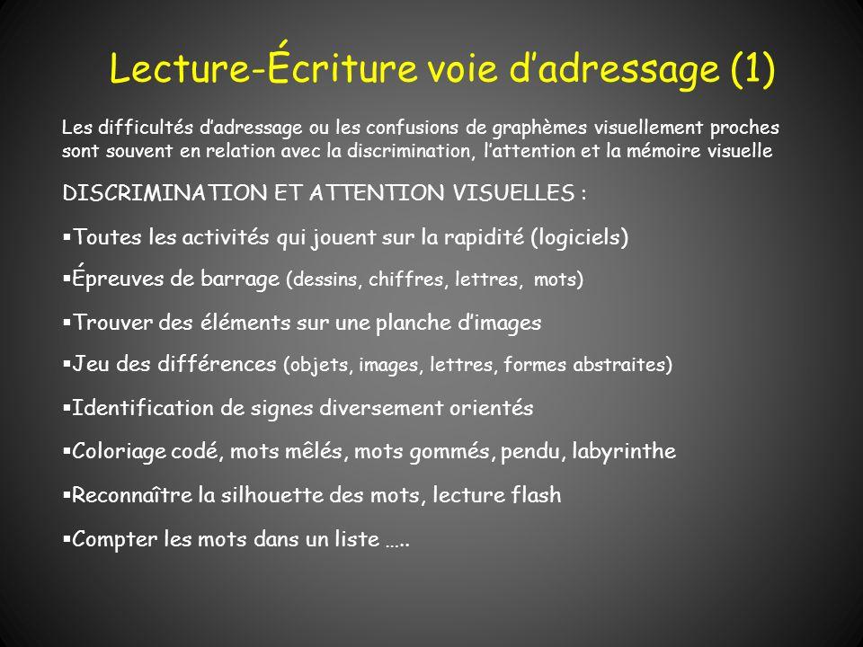 Lecture-Écriture voie dadressage (1) Les difficultés dadressage ou les confusions de graphèmes visuellement proches sont souvent en relation avec la d