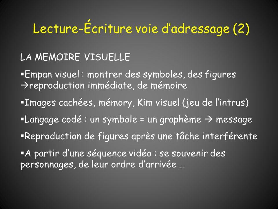 Lecture-Écriture voie dadressage (2) LA MEMOIRE VISUELLE Empan visuel : montrer des symboles, des figures reproduction immédiate, de mémoire Images ca