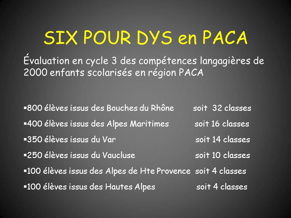 SIX POUR DYS en PACA Évaluation en cycle 3 des compétences langagières de 2000 enfants scolarisés en région PACA 800 élèves issus des Bouches du Rhône