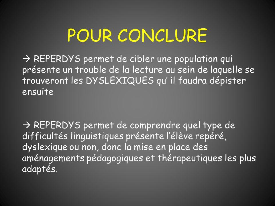 POUR CONCLURE REPERDYS permet de cibler une population qui présente un trouble de la lecture au sein de laquelle se trouveront les DYSLEXIQUES qu il f