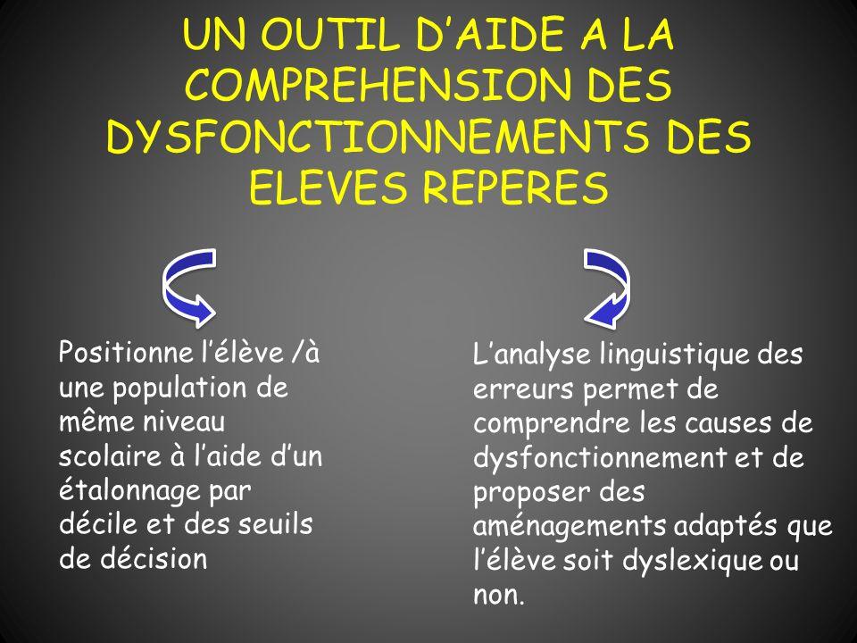 UN OUTIL DAIDE A LA COMPREHENSION DES DYSFONCTIONNEMENTS DES ELEVES REPERES Positionne lélève /à une population de même niveau scolaire à laide dun ét