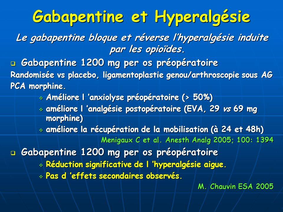 Gabapentine et Hyperalgésie Le gabapentine bloque et réverse lhyperalgésie induite par les opioïdes. Gabapentine 1200 mg per os préopératoire Gabapent