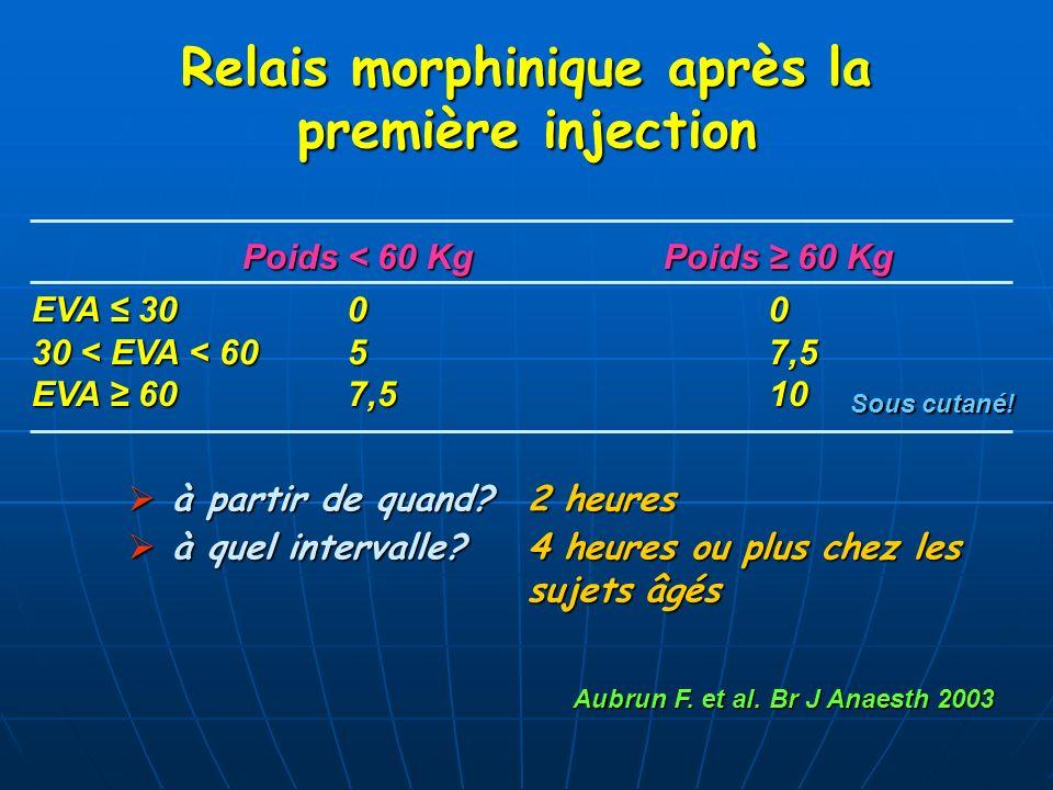 Relais morphinique après la première injection à partir de quand? 2 heures à partir de quand? 2 heures à quel intervalle? 4 heures ou plus chez les su