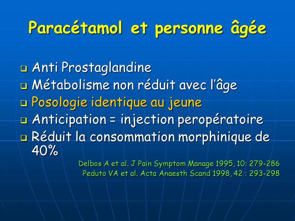 Paracétamol et personne âgée Anti Prostaglandine Anti Prostaglandine Métabolisme non réduit avec lâge Métabolisme non réduit avec lâge Posologie ident