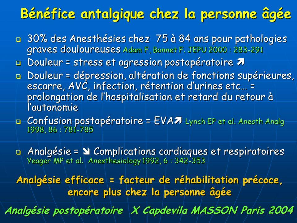 Bénéfice antalgique chez la personne âgée 30% des Anesthésies chez 75 à 84 ans pour pathologies graves douloureuses Adam F, Bonnet F. JEPU 2000 : 283-