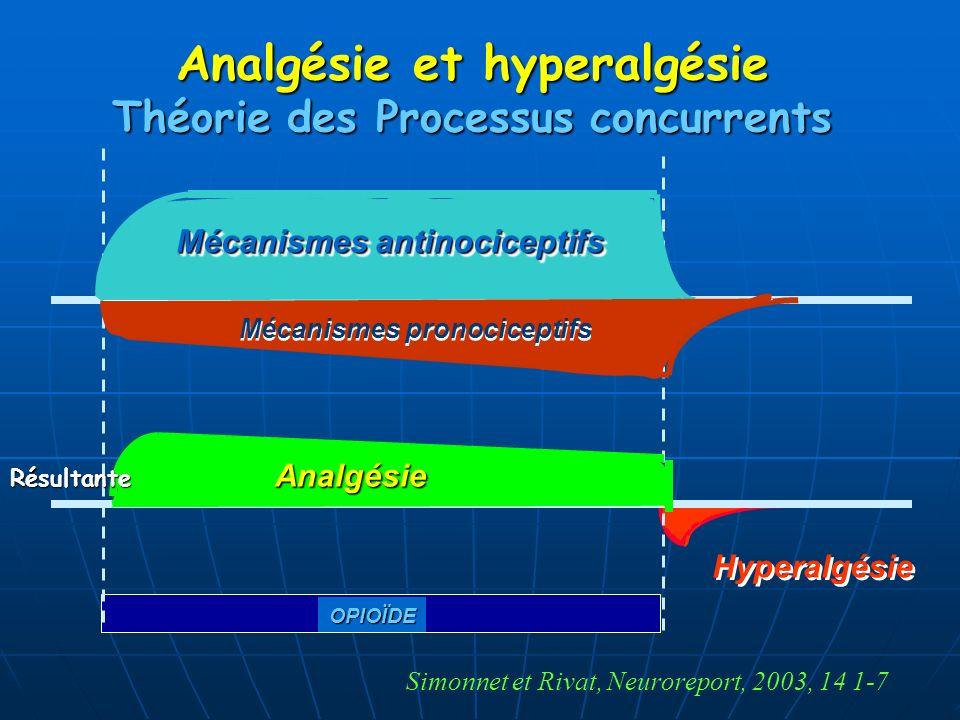 Analgésie et hyperalgésie Théorie des Processus concurrents OPIOÏDE Hyperalgésie Simonnet et Rivat, Neuroreport, 2003, 14 1-7 Mécanismes antinocicepti