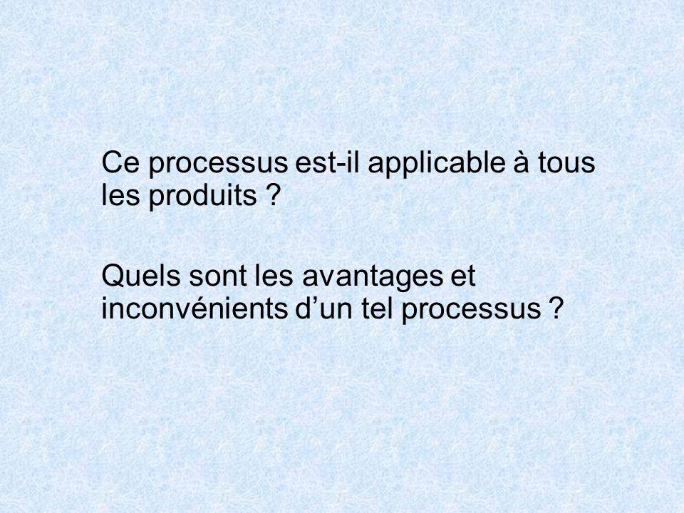 Ce processus est-il applicable à tous les produits .