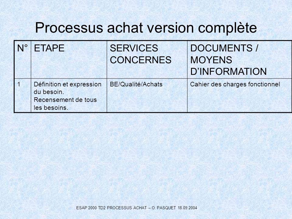 ESAP 2000 TD2 PROCESSUS ACHAT – O.
