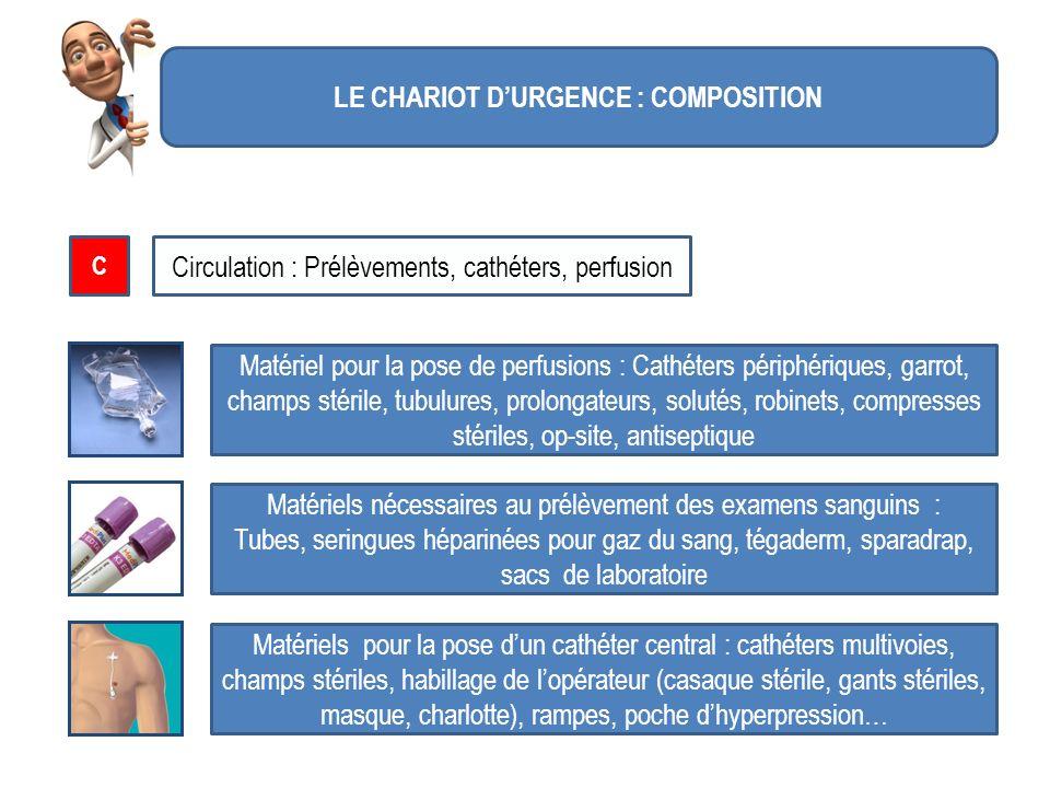 LE CHARIOT DURGENCE : COMPOSITION C Circulation : Prélèvements, cathéters, perfusion Matériel pour la pose de perfusions : Cathéters périphériques, ga