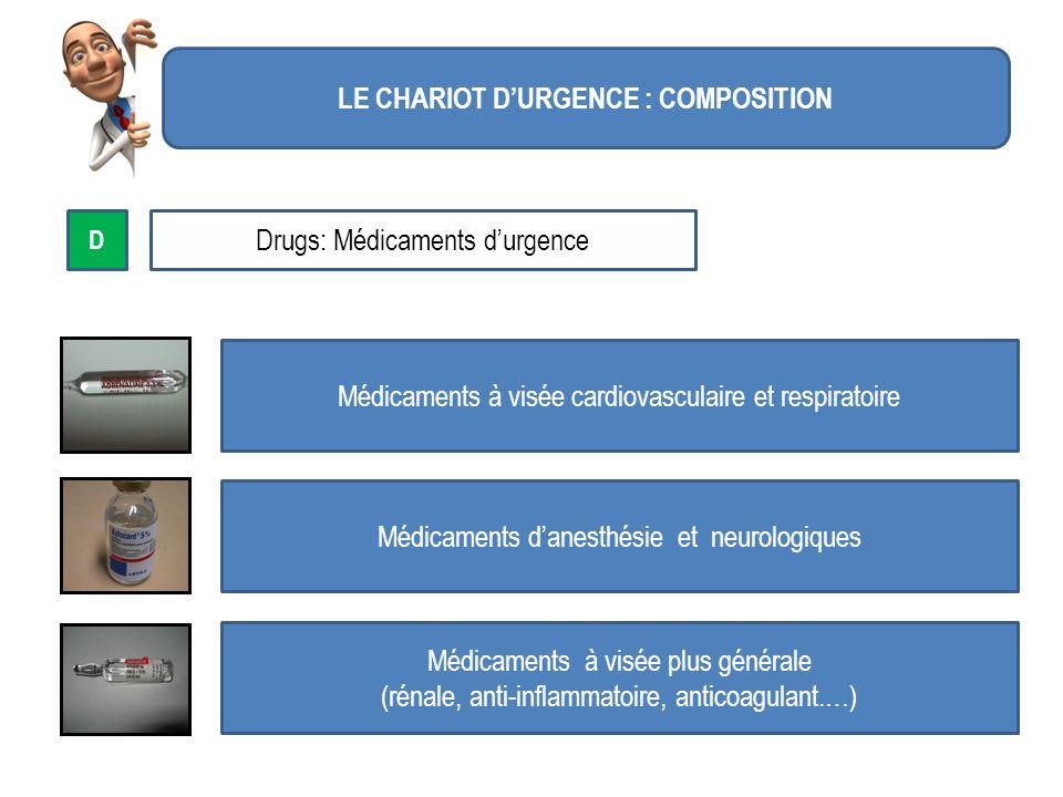 LE CHARIOT DURGENCE : COMPOSITION D Drugs: Médicaments durgence Médicaments à visée cardiovasculaire et respiratoireMédicaments danesthésie et neurolo