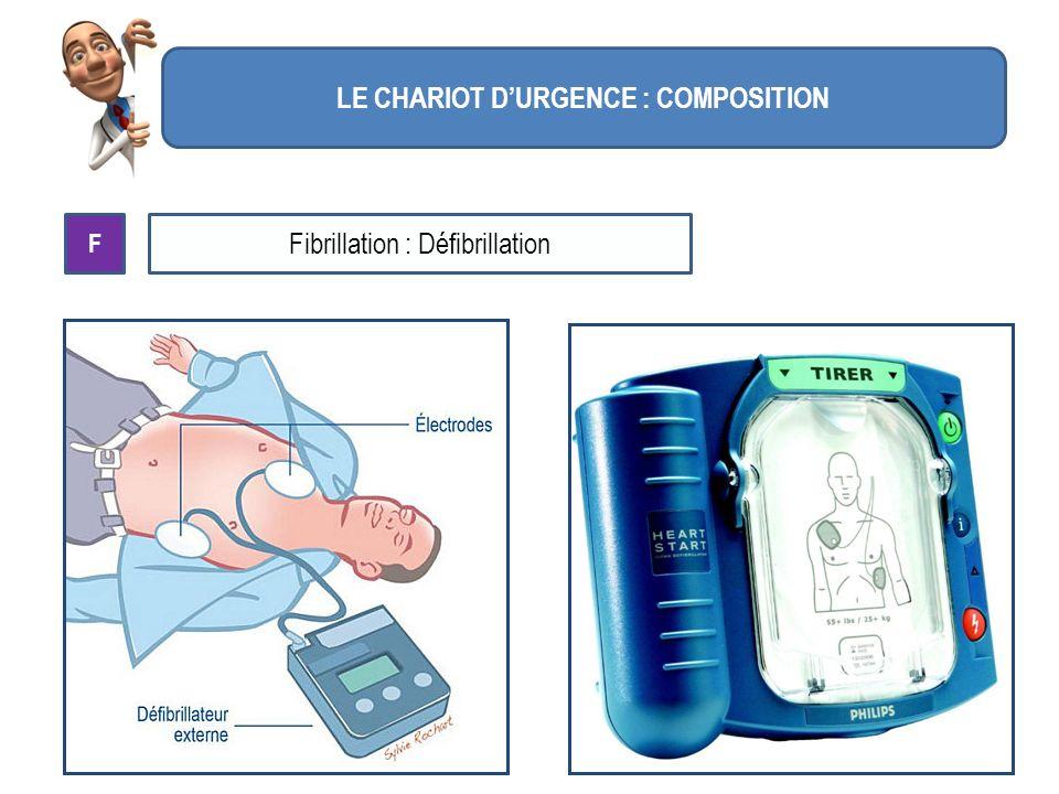 LE CHARIOT DURGENCE : COMPOSITION F Fibrillation : Défibrillation