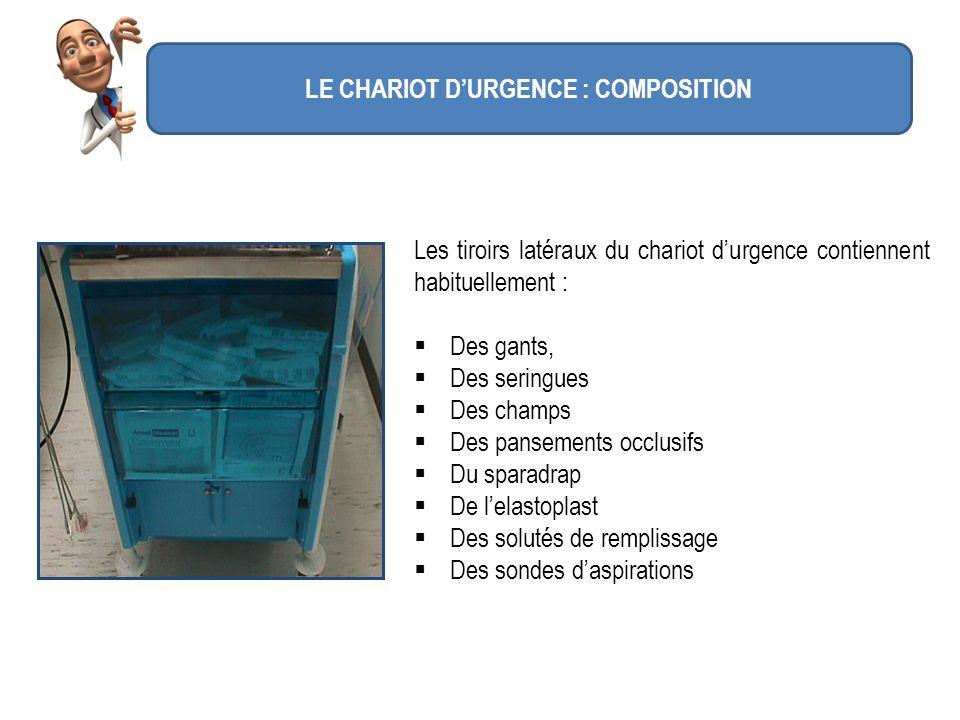 LE CHARIOT DURGENCE : COMPOSITION Les tiroirs latéraux du chariot durgence contiennent habituellement : Des gants, Des seringues Des champs Des pansem