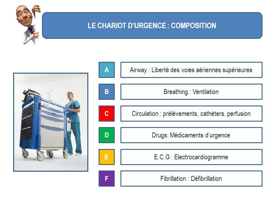 LE CHARIOT DURGENCE : COMPOSITION A Airway : Liberté des voies aériennes supérieures B Breathing : Ventilation C Circulation : prélèvements, cathéters