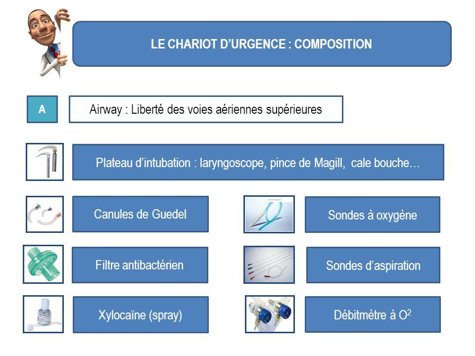 LE CHARIOT DURGENCE : COMPOSITION A Airway : Liberté des voies aériennes supérieures Plateau dintubation : laryngoscope, pince de Magill, cale bouche…