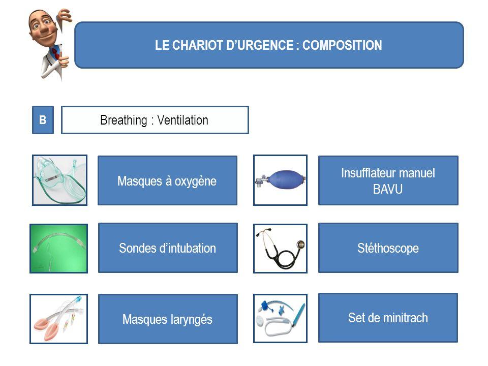 LE CHARIOT DURGENCE : COMPOSITION B Breathing : Ventilation Masques à oxygène Insufflateur manuel BAVU Sondes dintubationStéthoscopeMasques laryngés S