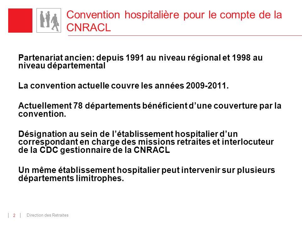 Direction des Retraites 2 Convention hospitalière pour le compte de la CNRACL Partenariat ancien: depuis 1991 au niveau régional et 1998 au niveau dép