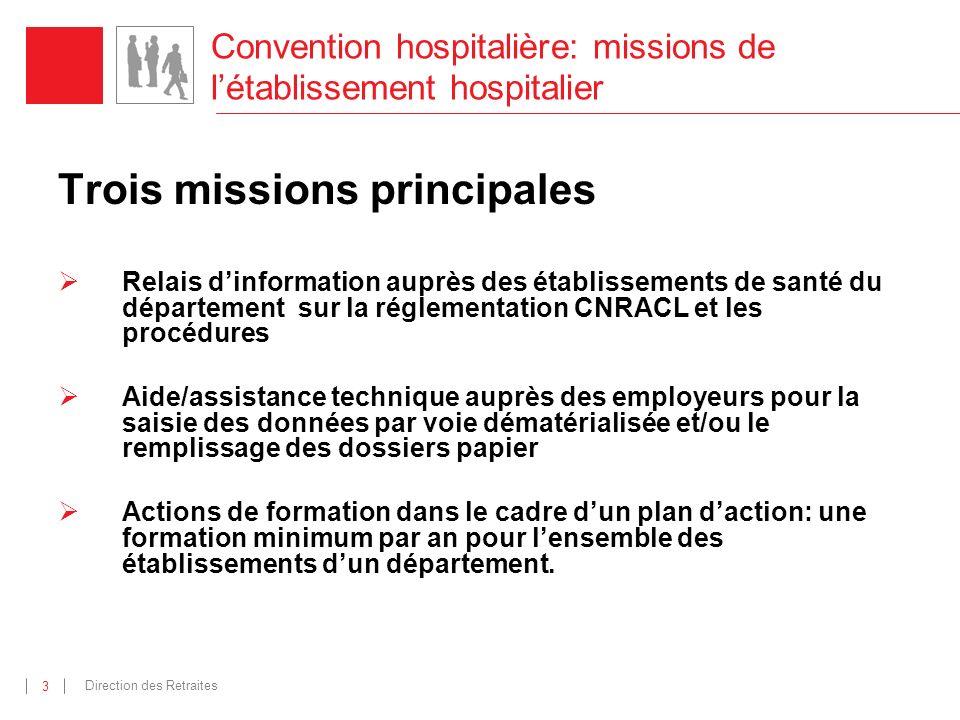 Direction des Retraites 3 Convention hospitalière: missions de létablissement hospitalier Trois missions principales Relais dinformation auprès des ét
