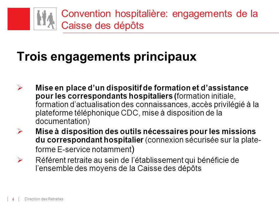Direction des Retraites 4 Convention hospitalière: engagements de la Caisse des dépôts Trois engagements principaux Mise en place dun dispositif de fo