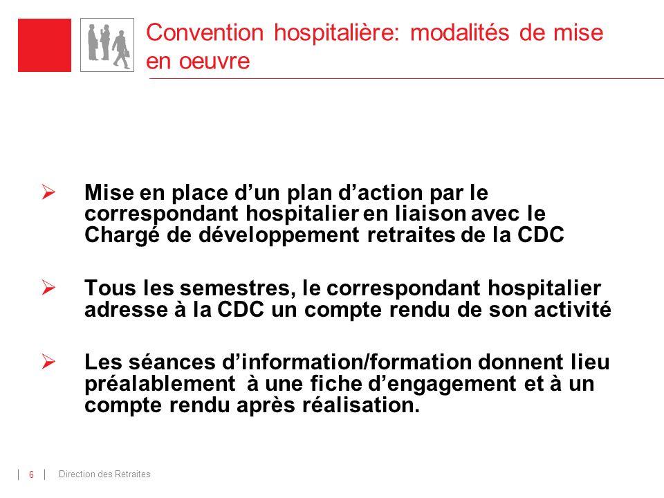 Direction des Retraites 6 Convention hospitalière: modalités de mise en oeuvre Mise en place dun plan daction par le correspondant hospitalier en liai