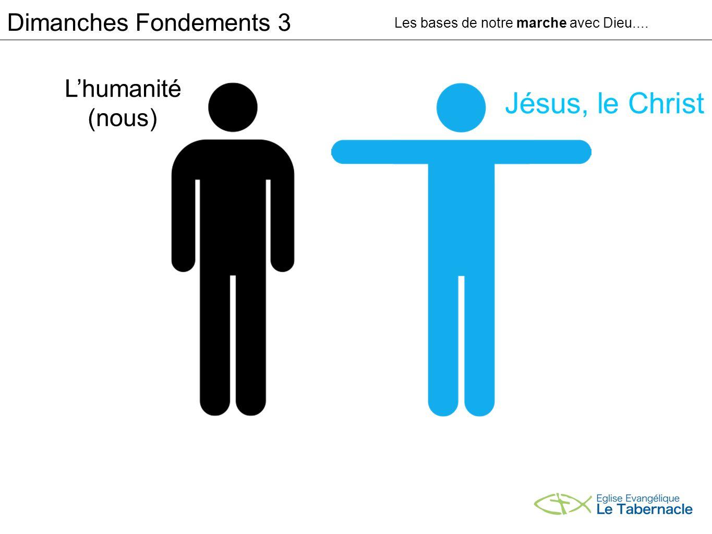 Lhumanité (nous) Jésus, le Christ Dimanches Fondements 3 Les bases de notre marche avec Dieu....