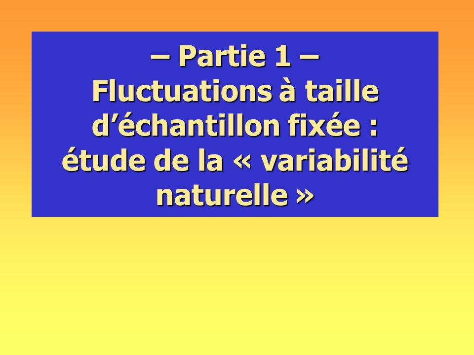 – Partie 1 – Fluctuations à taille déchantillon fixée : étude de la « variabilité naturelle »