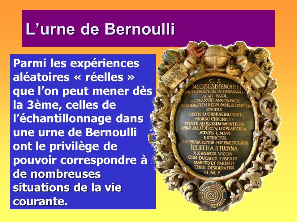 Lurne de Bernoulli de nombreuses situations de la vie courante Parmi les expériences aléatoires « réelles » que lon peut mener dès la 3ème, celles de