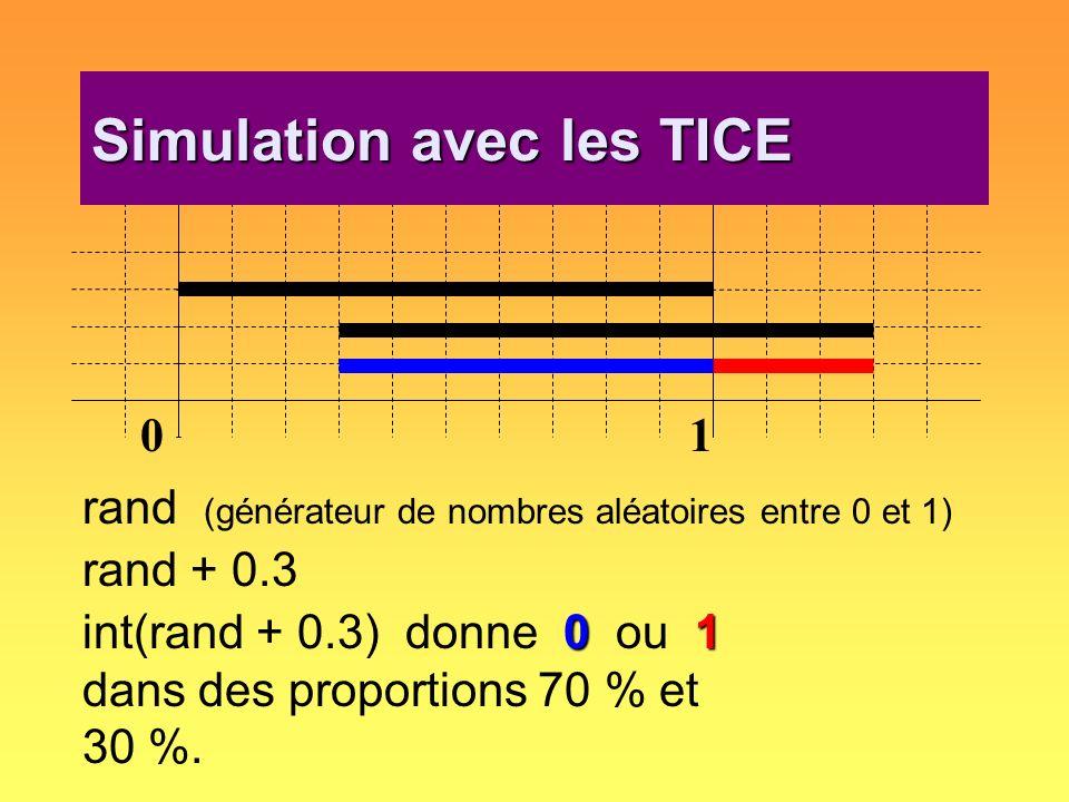 10 Simulation avec les TICE rand + 0.3 01 int(rand + 0.3) donne 0 ou 1 dans des proportions 70 % et 30 %. rand (générateur de nombres aléatoires entre
