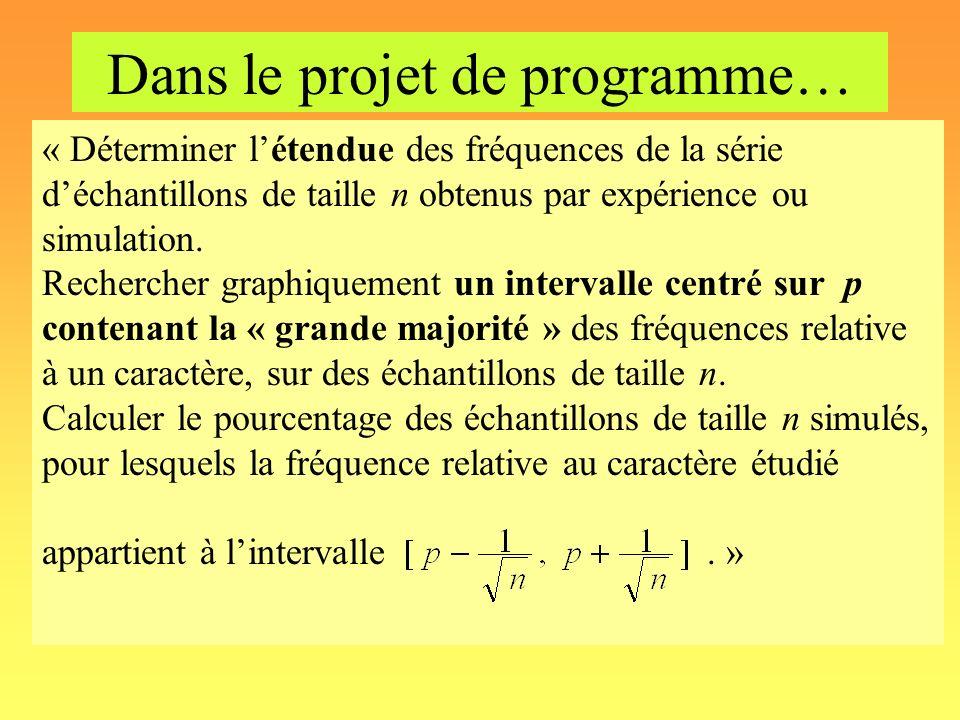 « Déterminer létendue des fréquences de la série déchantillons de taille n obtenus par expérience ou simulation. Rechercher graphiquement un intervall