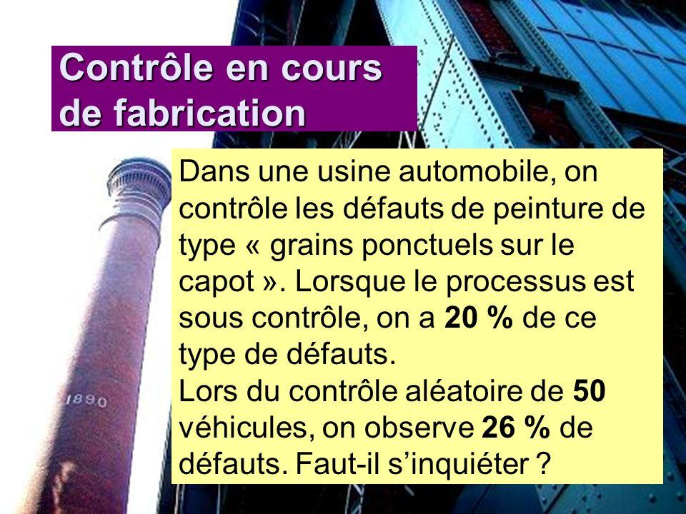Contrôle en cours de fabrication Dans une usine automobile, on contrôle les défauts de peinture de type « grains ponctuels sur le capot ». Lorsque le