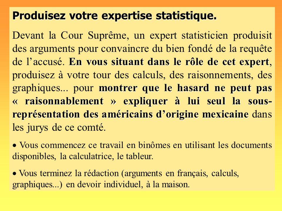 Produisez votre expertise statistique. En vous situant dans le rôle de cet expert montrer que le hasard ne peut pas « raisonnablement » expliquer à lu