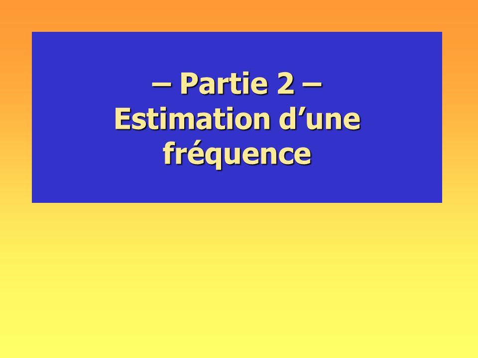 – Partie 2 – Estimation dune fréquence