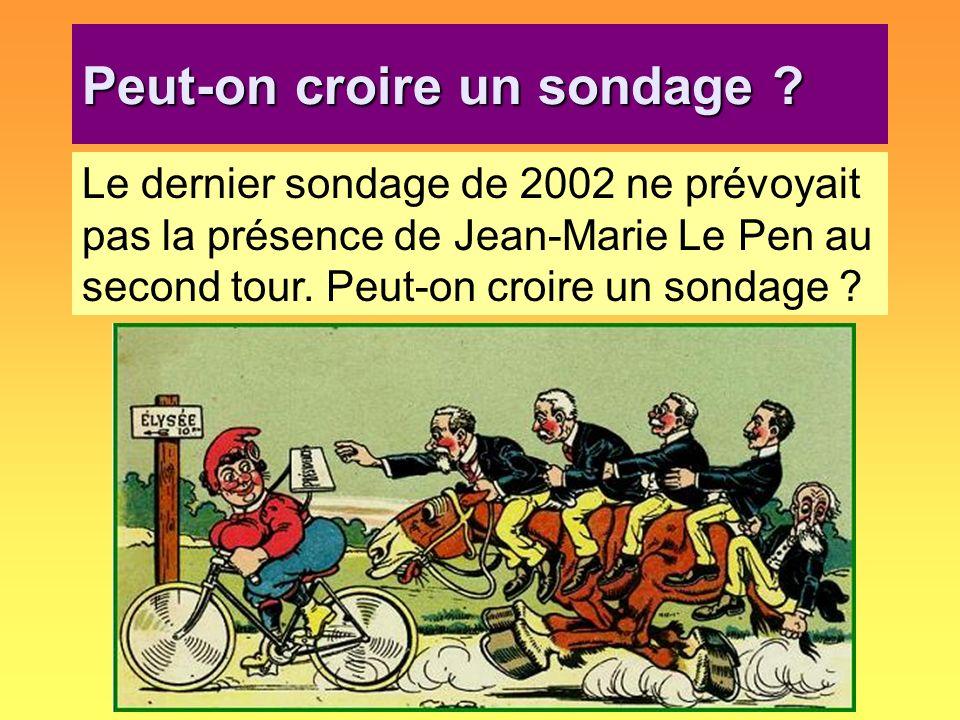 Peut-on croire un sondage ? Le dernier sondage de 2002 ne prévoyait pas la présence de Jean-Marie Le Pen au second tour. Peut-on croire un sondage ?