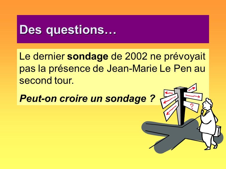 Des questions… Le dernier sondage de 2002 ne prévoyait pas la présence de Jean-Marie Le Pen au second tour. Peut-on croire un sondage ?