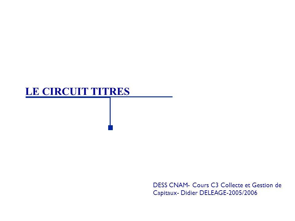 LE CIRCUIT TITRES DESS CNAM- Cours C3 Collecte et Gestion de Capitaux- Didier DELEAGE-2005/2006