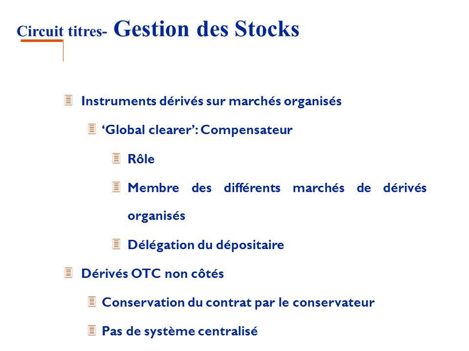 Circuit titres- Gestion des Stocks 3 Instruments dérivés sur marchés organisés 3 Global clearer: Compensateur 3 Rôle 3 Membre des différents marchés d