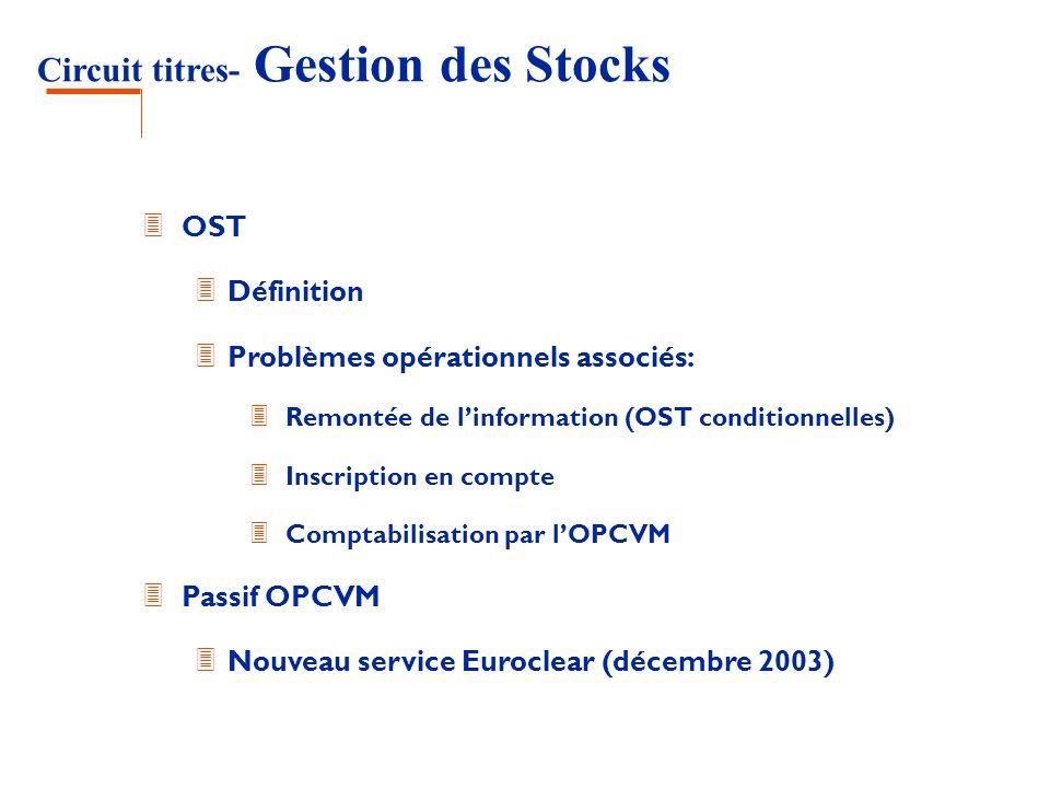 Circuit titres- Gestion des Stocks 3 OST 3 Définition 3 Problèmes opérationnels associés: 3 Remontée de linformation (OST conditionnelles) 3 Inscripti
