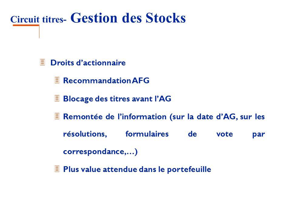 Circuit titres- Gestion des Stocks 3 Droits dactionnaire 3 Recommandation AFG 3 Blocage des titres avant lAG 3 Remontée de linformation (sur la date d