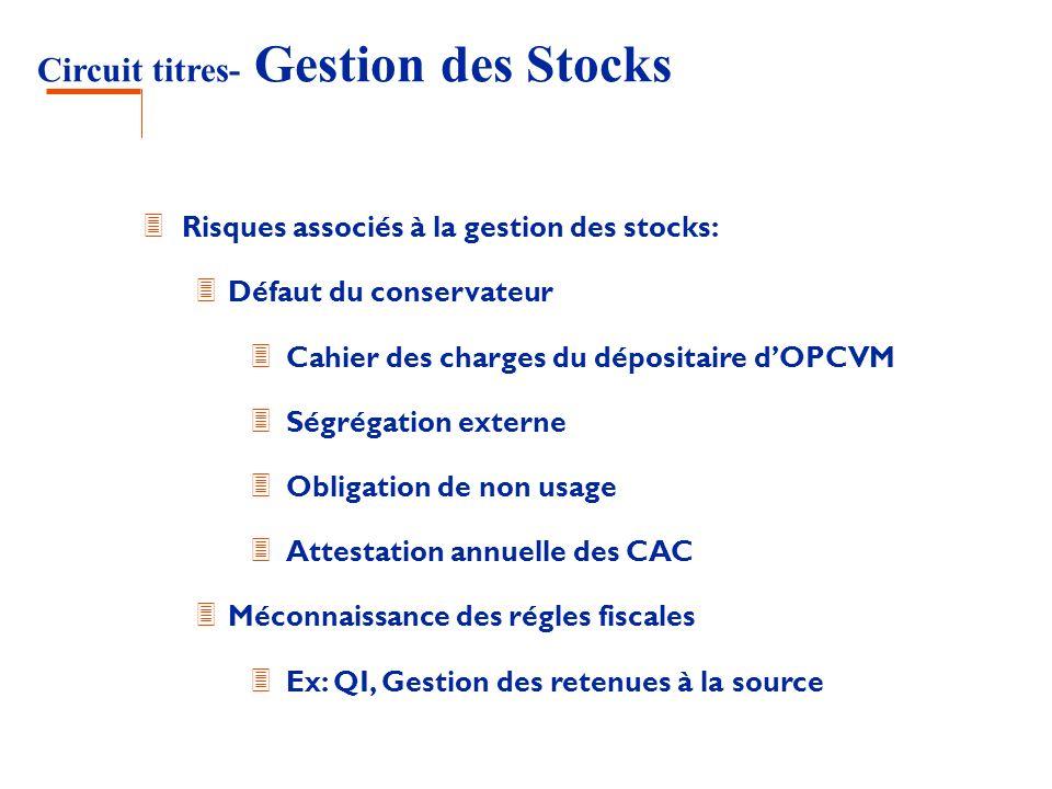 Circuit titres- Gestion des Stocks 3 Risques associés à la gestion des stocks: 3 Défaut du conservateur 3 Cahier des charges du dépositaire dOPCVM 3 S