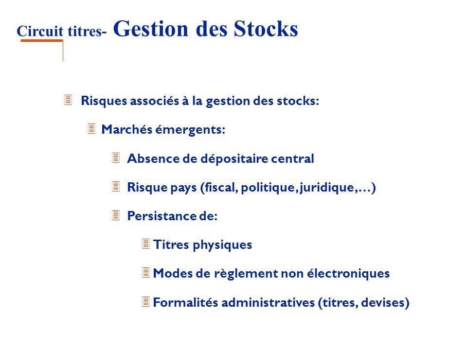 Circuit titres- Gestion des Stocks 3 Risques associés à la gestion des stocks: 3 Marchés émergents: 3 Absence de dépositaire central 3 Risque pays (fi