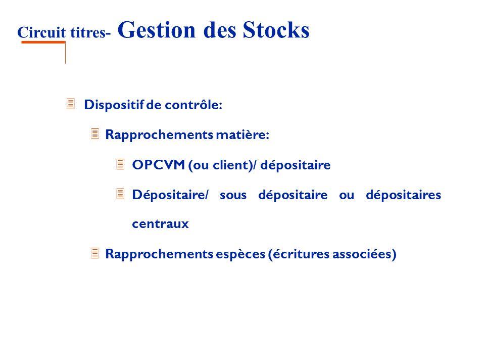 Circuit titres- Gestion des Stocks 3 Dispositif de contrôle: 3 Rapprochements matière: 3 OPCVM (ou client)/ dépositaire 3 Dépositaire/ sous dépositair