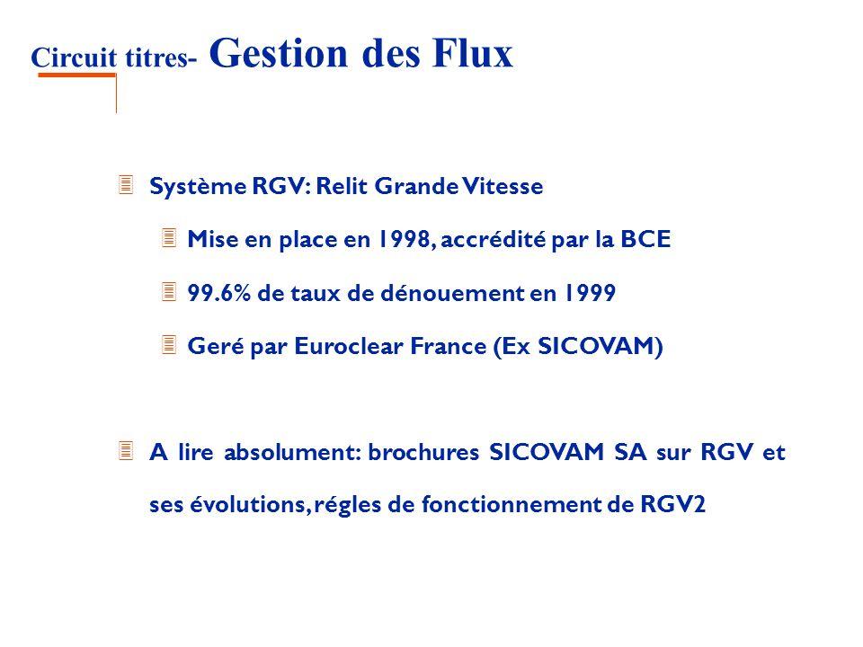 Circuit titres- Gestion des Flux 3 Système RGV: Relit Grande Vitesse 3 Mise en place en 1998, accrédité par la BCE 3 99.6% de taux de dénouement en 19