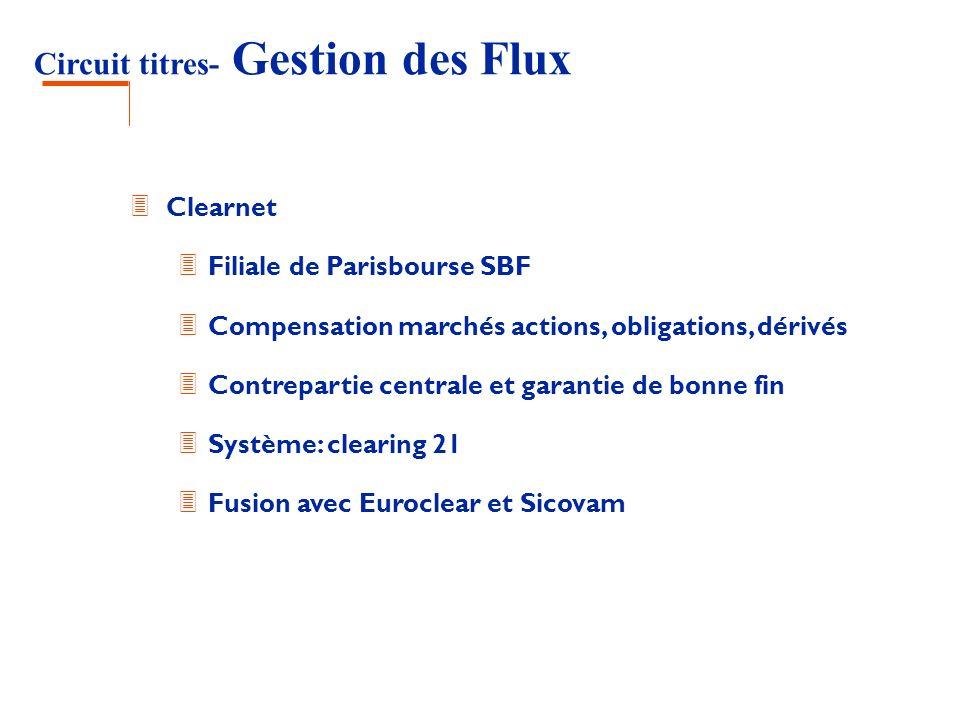 Circuit titres- Gestion des Flux 3 Clearnet 3 Filiale de Parisbourse SBF 3 Compensation marchés actions, obligations, dérivés 3 Contrepartie centrale