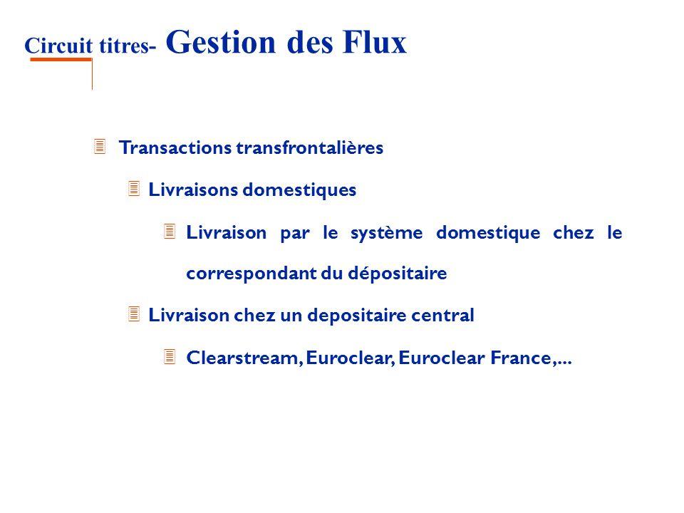 Circuit titres- Gestion des Flux 3 Transactions transfrontalières 3 Livraisons domestiques 3 Livraison par le système domestique chez le correspondant