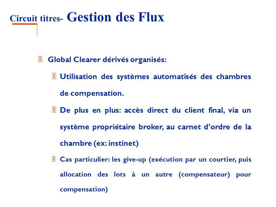 Circuit titres- Gestion des Flux 3 Global Clearer dérivés organisés: 3 Utilisation des systèmes automatisés des chambres de compensation. 3 De plus en