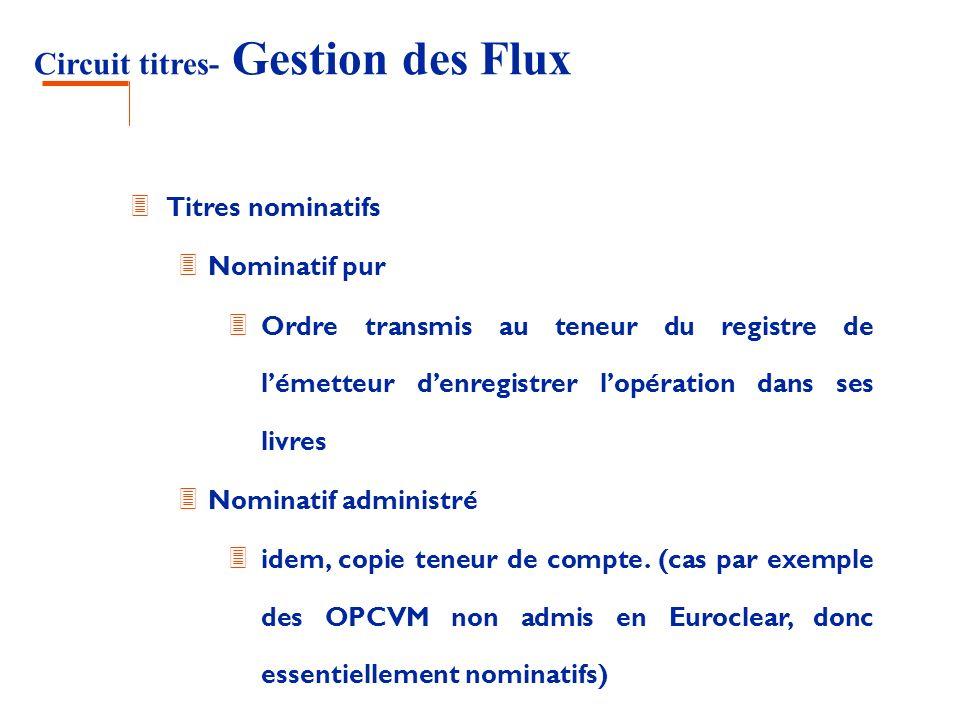 Circuit titres- Gestion des Flux 3 Titres nominatifs 3 Nominatif pur 3 Ordre transmis au teneur du registre de lémetteur denregistrer lopération dans